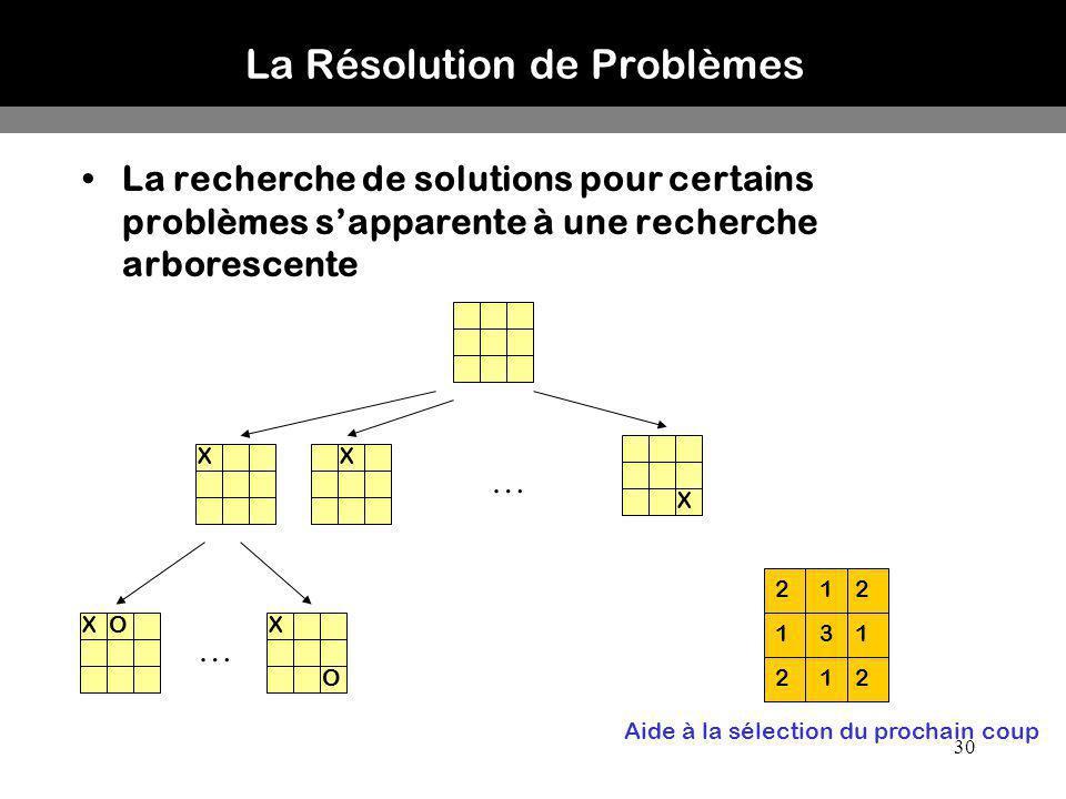 30 La Résolution de Problèmes La recherche de solutions pour certains problèmes sapparente à une recherche arborescente XX X XXO O 2 3 2 22 1 11 1 Aid