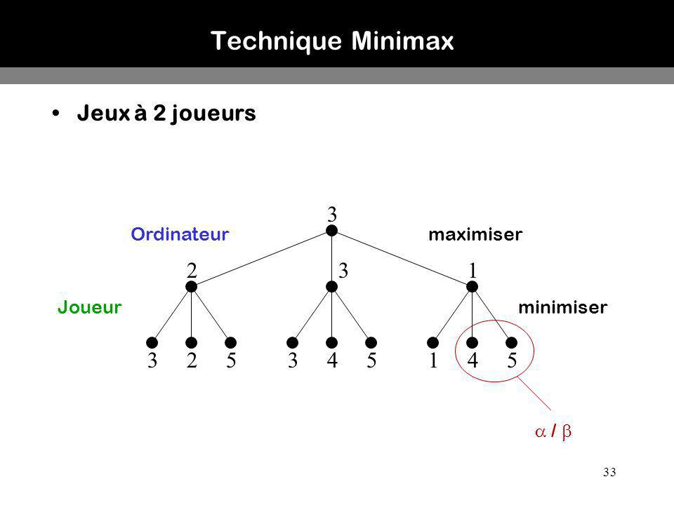33 Technique Minimax Jeux à 2 joueurs 3 213 325345145 Ordinateur Joueur maximiser minimiser /