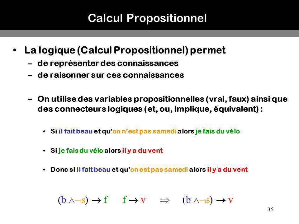 35 Calcul Propositionnel La logique (Calcul Propositionnel) permet –de représenter des connaissances –de raisonner sur ces connaissances –On utilise d