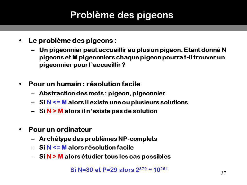 37 Problème des pigeons Le problème des pigeons : –Un pigeonnier peut accueillir au plus un pigeon. Etant donné N pigeons et M pigeonniers chaque pige