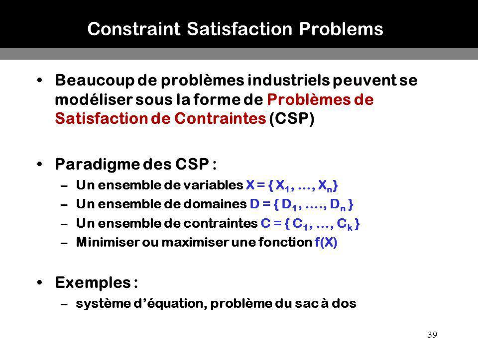 39 Constraint Satisfaction Problems Beaucoup de problèmes industriels peuvent se modéliser sous la forme de Problèmes de Satisfaction de Contraintes (