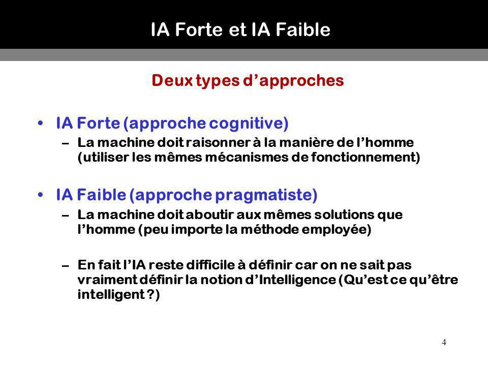 4 IA Forte et IA Faible Deux types dapproches IA Forte (approche cognitive) –La machine doit raisonner à la manière de lhomme (utiliser les mêmes méca