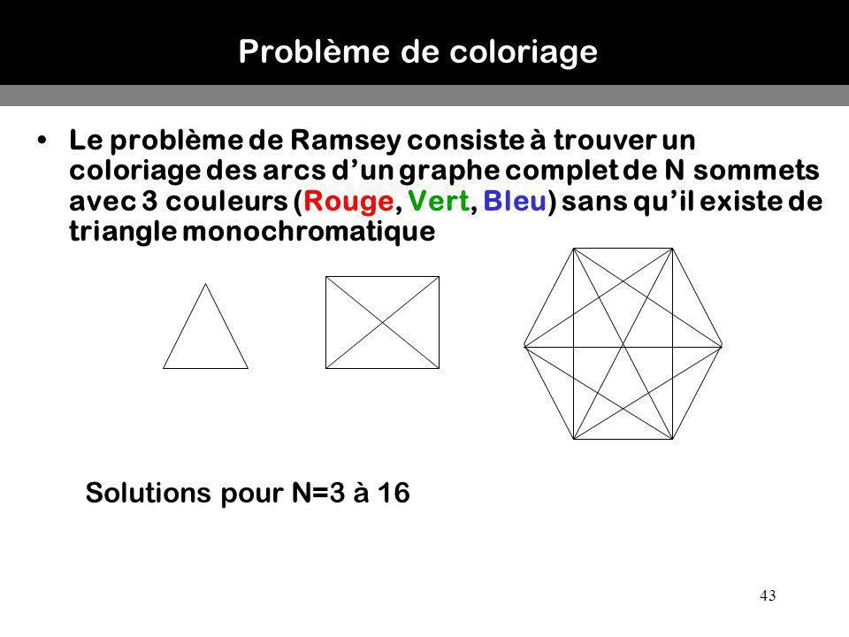43 Problème de coloriage Le problème de Ramsey consiste à trouver un coloriage des arcs dun graphe complet de N sommets avec 3 couleurs (Rouge, Vert,