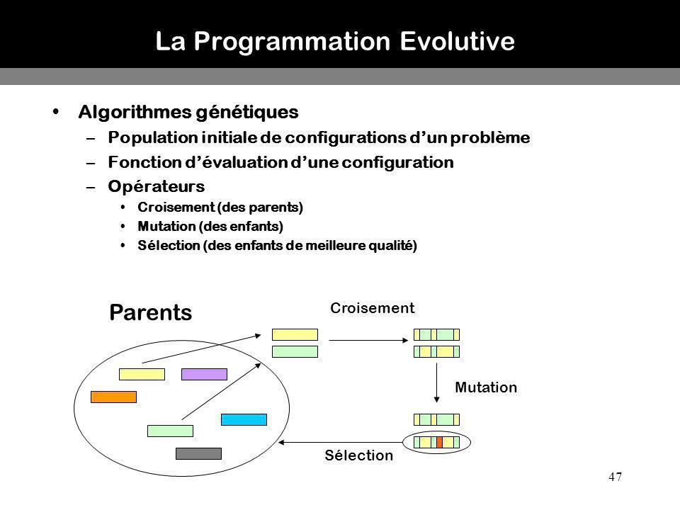 47 La Programmation Evolutive Algorithmes génétiques –Population initiale de configurations dun problème –Fonction dévaluation dune configuration –Opé