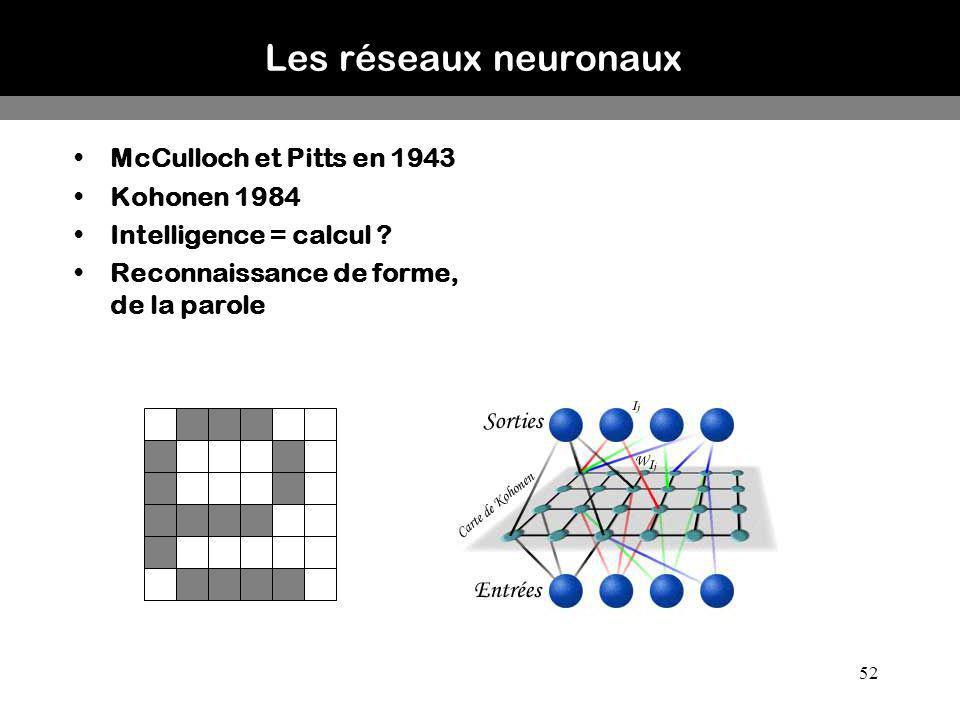 52 Les réseaux neuronaux McCulloch et Pitts en 1943 Kohonen 1984 Intelligence = calcul ? Reconnaissance de forme, de la parole