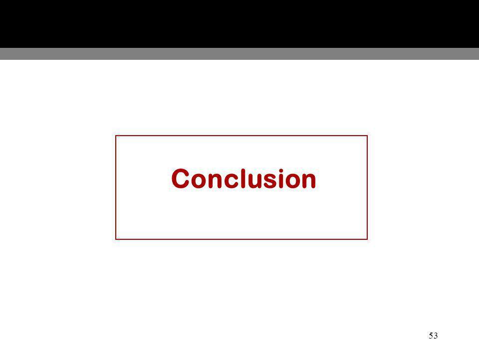 53 Conclusion