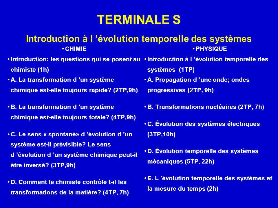 TERMINALE S Introduction à l évolution temporelle des systèmes CHIMIE Introduction: les questions qui se posent au chimiste (1h) A.