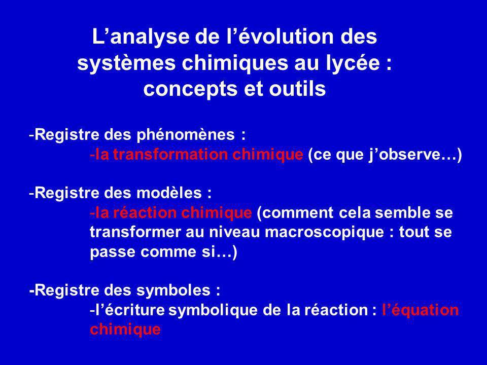 Lanalyse de lévolution des systèmes chimiques au lycée : concepts et outils -Registre des phénomènes : -la transformation chimique (ce que jobserve…)