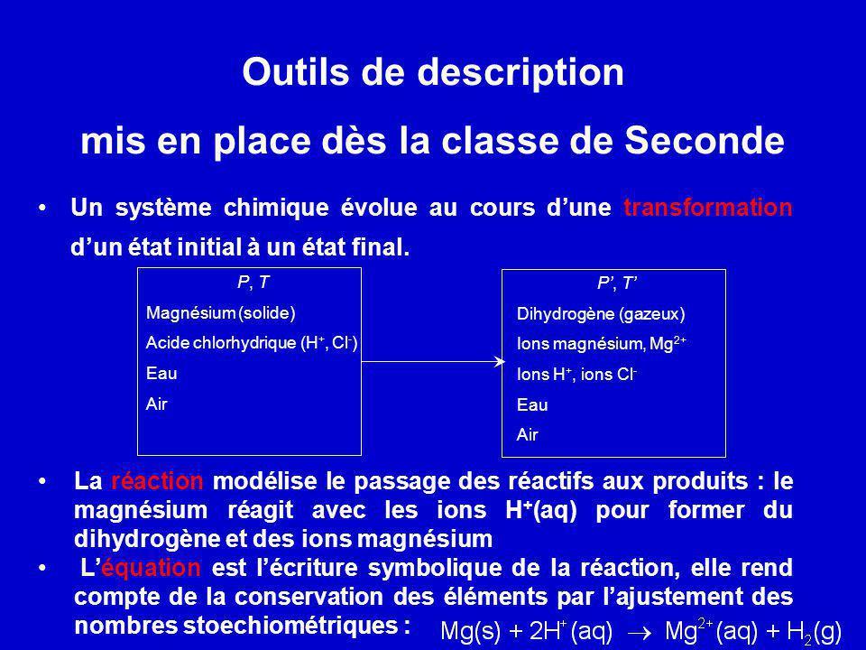 Outils de description mis en place dès la classe de Seconde Un système chimique évolue au cours dune transformation dun état initial à un état final.