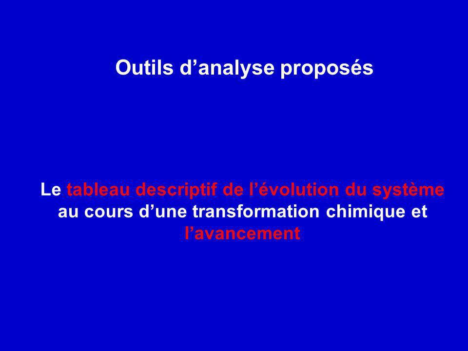 Le tableau descriptif de lévolution du système au cours dune transformation chimique et lavancement Outils danalyse proposés