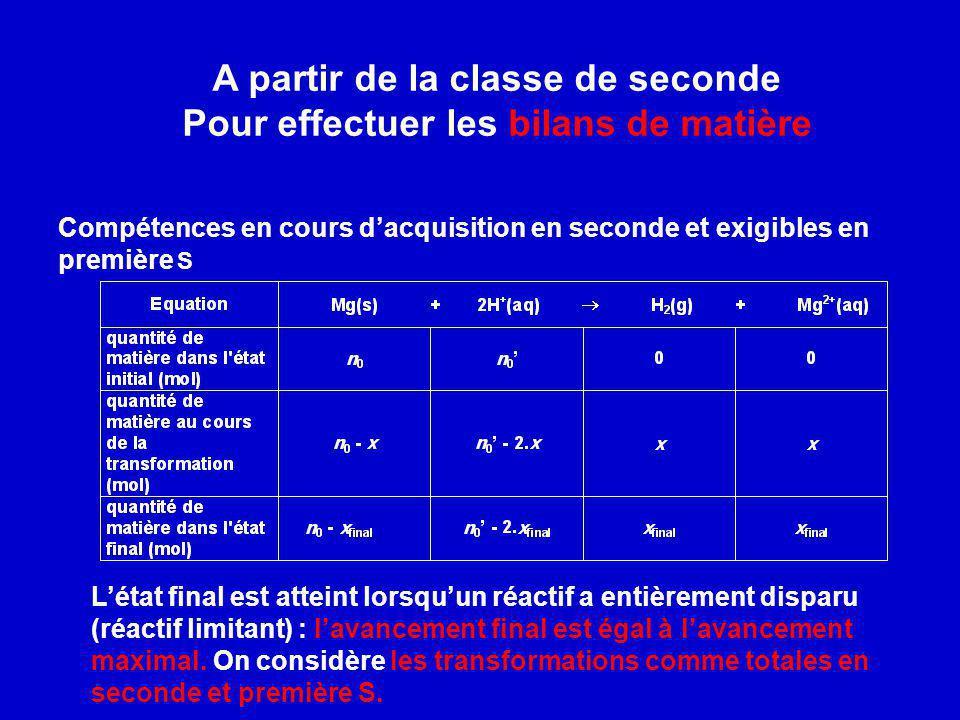 A partir de la classe de seconde Pour effectuer les bilans de matière Compétences en cours dacquisition en seconde et exigibles en première S Létat fi
