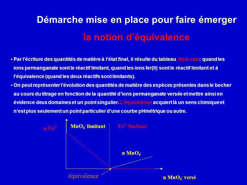 Démarche mise en place pour faire émerger la notion déquivalence Par lécriture des quantités de matière à létat final, il résulte du tableau trois cas
