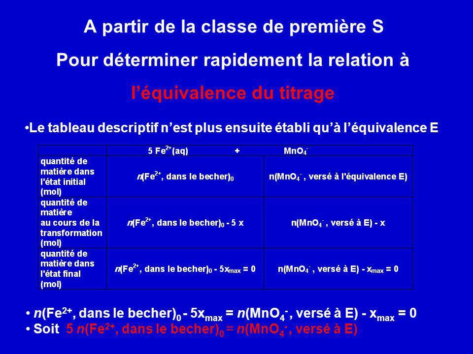 A partir de la classe de première S Pour déterminer rapidement la relation à léquivalence du titrage Le tableau descriptif nest plus ensuite établi qu
