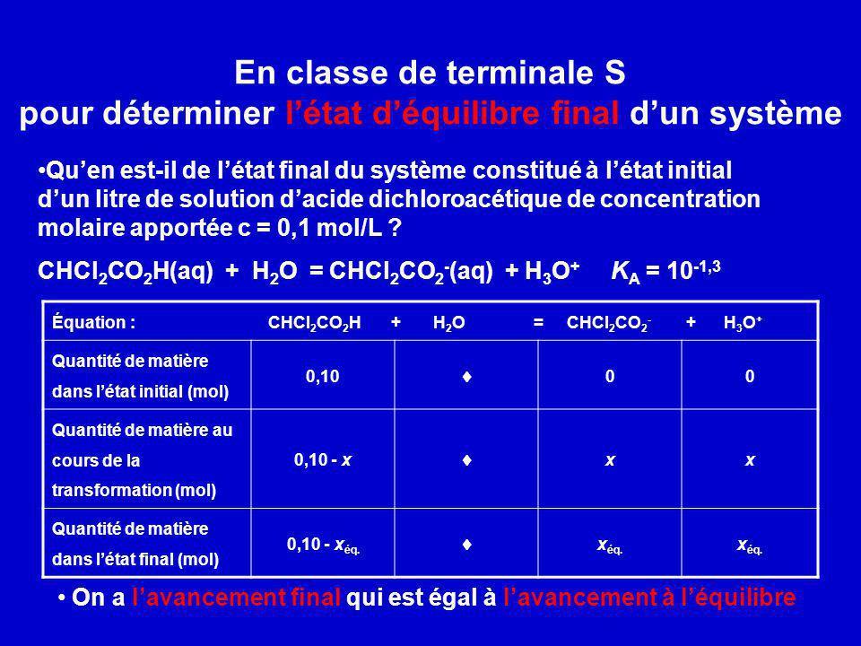 Quen est-il de létat final du système constitué à létat initial dun litre de solution dacide dichloroacétique de concentration molaire apportée c = 0,