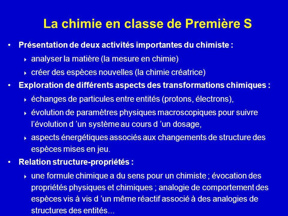 La chimie en classe de Première S Présentation de deux activités importantes du chimiste : analyser la matière (la mesure en chimie) créer des espèces