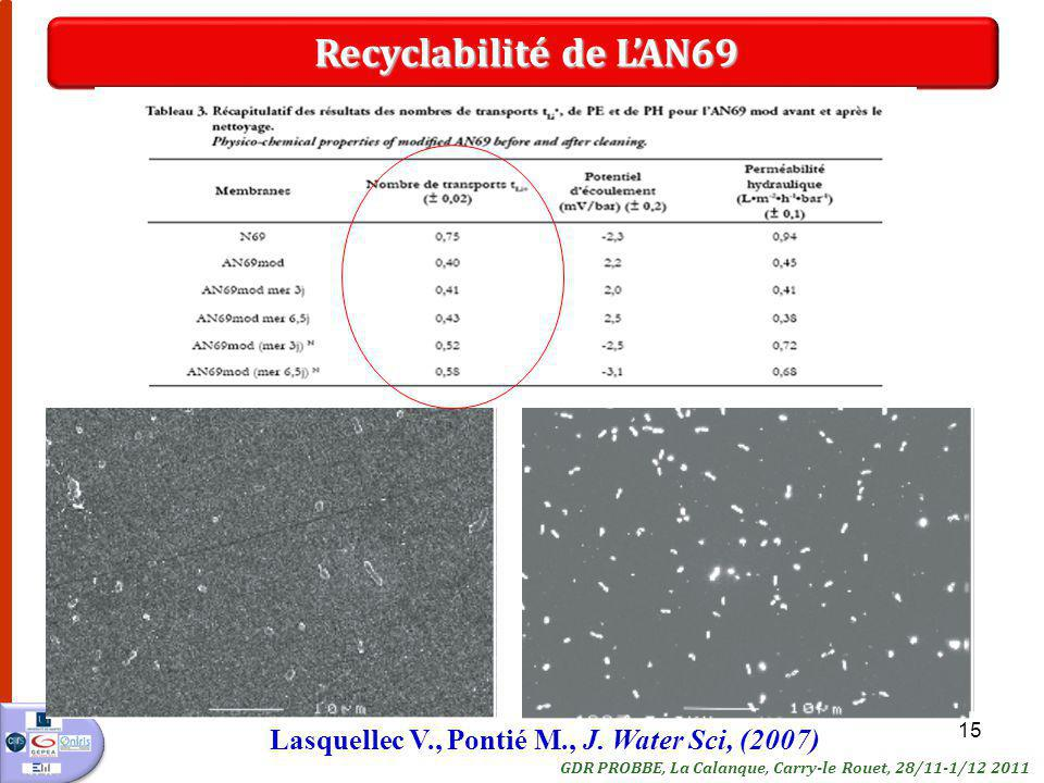 15 Recyclabilité de LAN69 GDR PROBBE, La Calanque, Carry-le Rouet, 28/11-1/12 2011 Lasquellec V., Pontié M., J. Water Sci, (2007)
