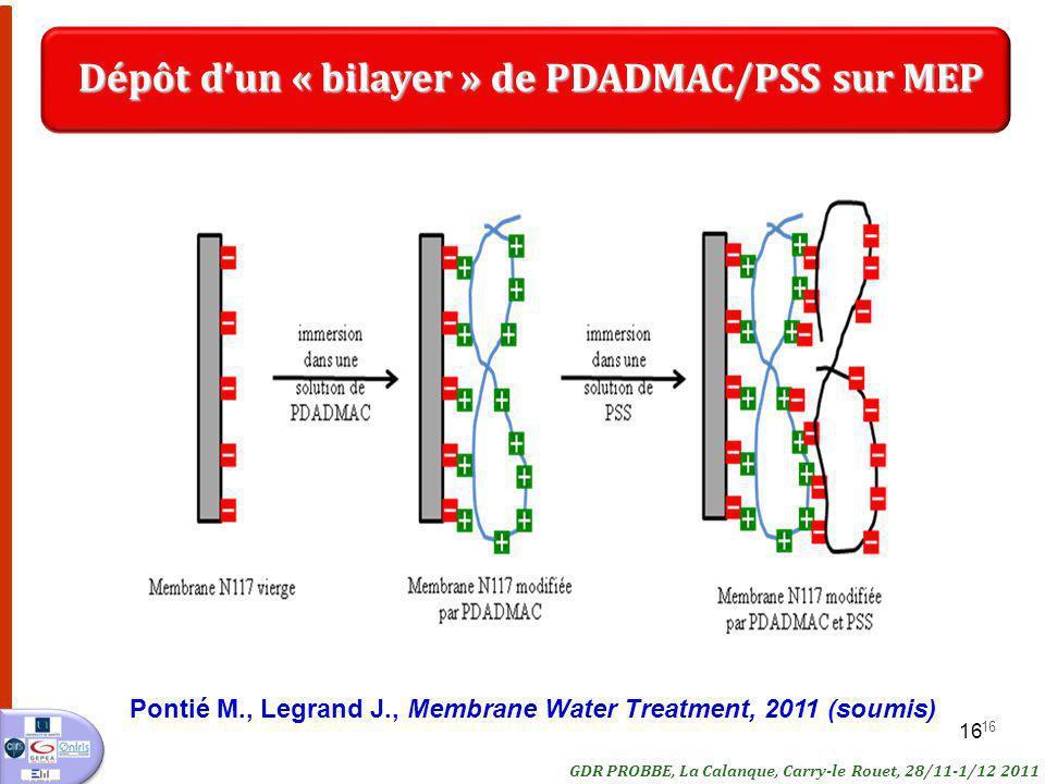 16 3.Modification par PDADMAC et PSS : dépôt du bicouche Dépôt dun « bilayer » de PDADMAC/PSS sur MEP GDR PROBBE, La Calanque, Carry-le Rouet, 28/11-1/12 2011 Pontié M., Legrand J., Membrane Water Treatment, 2011 (soumis)