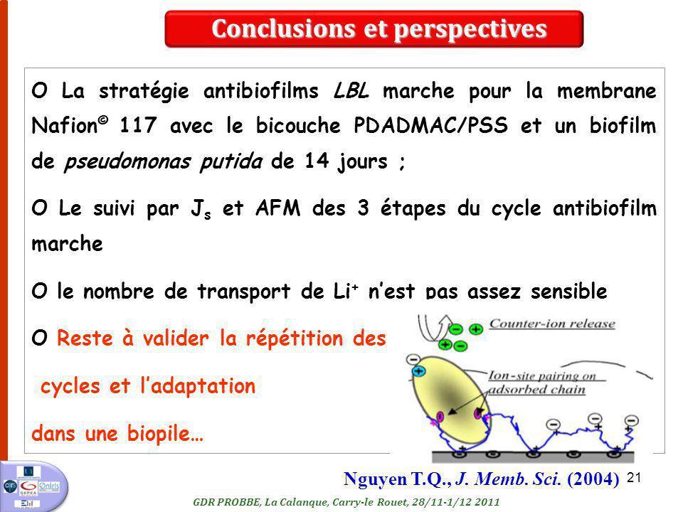 21 O La stratégie antibiofilms LBL marche pour la membrane Nafion © 117 avec le bicouche PDADMAC/PSS et un biofilm de pseudomonas putida de 14 jours ;