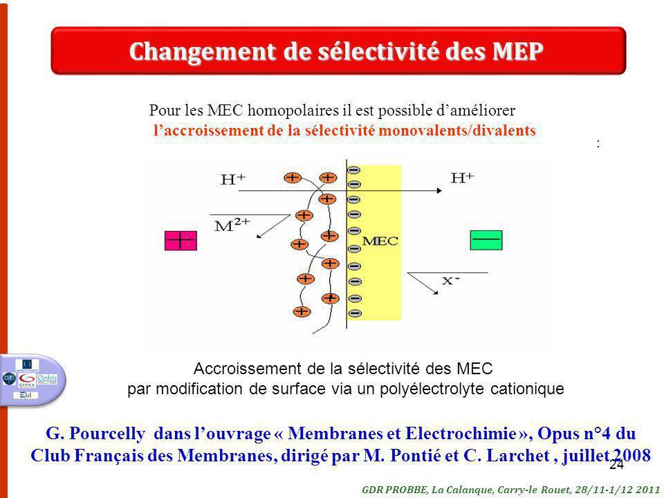 24 Pour les MEC homopolaires il est possible daméliorer laccroissement de la sélectivité monovalents/divalents : MEC modifiée - M 2+ H + MEC modifiée -- M 2+ H + Accroissement de la sélectivité des MEC par modification de surface via un polyélectrolyte cationique Changement de sélectivité des MEP GDR PROBBE, La Calanque, Carry-le Rouet, 28/11-1/12 2011 G.
