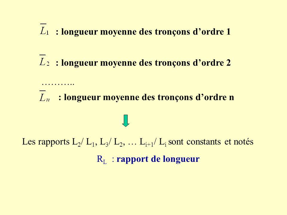 N 1 : nombre de tronçons du 1 er ordre N 2 : nombre de tronçons du 2 ème ordre ………..