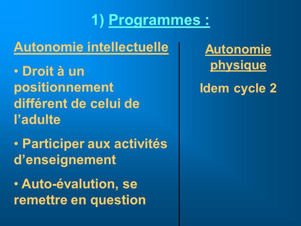 1) Programmes : Autonomie intellectuelle Droit à un positionnement différent de celui de ladulte Participer aux activités denseignement Auto-évalution