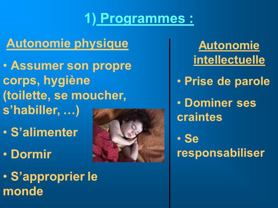 1) Programmes : Autonomie physique Assumer son propre corps, hygiène (toilette, se moucher, shabiller, …) Salimenter Dormir Sapproprier le monde Auton