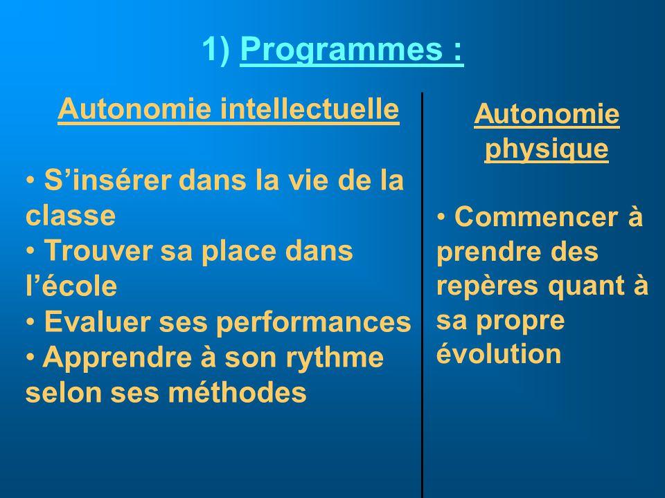 1) Programmes : Autonomie physique Commencer à prendre des repères quant à sa propre évolution Autonomie intellectuelle Sinsérer dans la vie de la cla