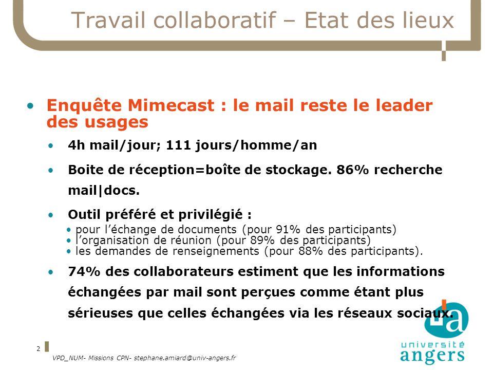 VPD_NUM- Missions CPN- stephane.amiard@univ-angers.fr 2 Travail collaboratif – Etat des lieux Enquête Mimecast : le mail reste le leader des usages 4h