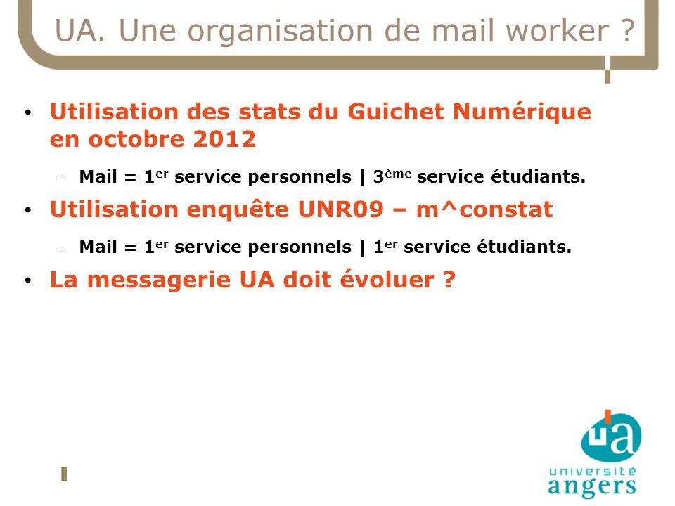 UA. Une organisation de mail worker ? Utilisation des stats du Guichet Numérique en octobre 2012 – Mail = 1 er service personnels | 3 ème service étud