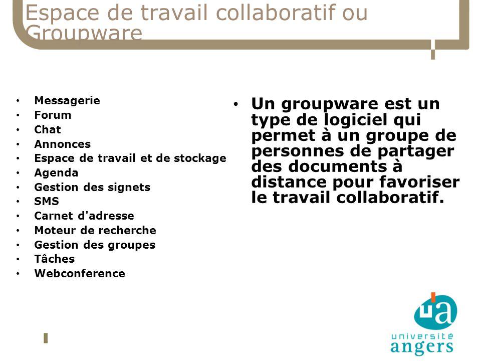 Espace de travail collaboratif ou Groupware Messagerie Forum Chat Annonces Espace de travail et de stockage Agenda Gestion des signets SMS Carnet d'ad