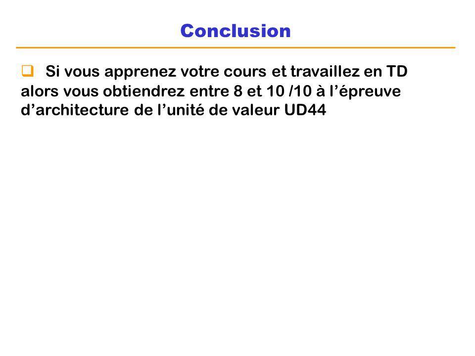 Conclusion Si vous apprenez votre cours et travaillez en TD alors vous obtiendrez entre 8 et 10 /10 à lépreuve darchitecture de lunité de valeur UD44
