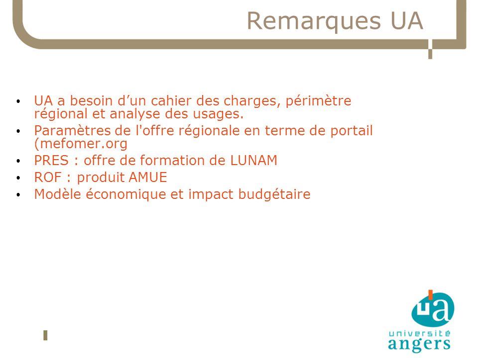 Remarques UA UA a besoin dun cahier des charges, périmètre régional et analyse des usages. Paramètres de l'offre régionale en terme de portail (mefome