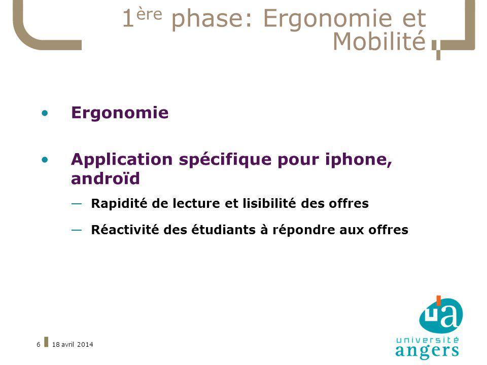 1 ère phase: Ergonomie et Mobilité Ergonomie Application spécifique pour iphone, androïd Rapidité de lecture et lisibilité des offres Réactivité des étudiants à répondre aux offres 18 avril 20146