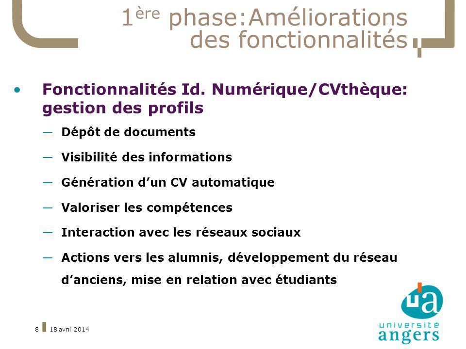 1 ère phase:Améliorations des fonctionnalités 18 avril 20148 Fonctionnalités Id.