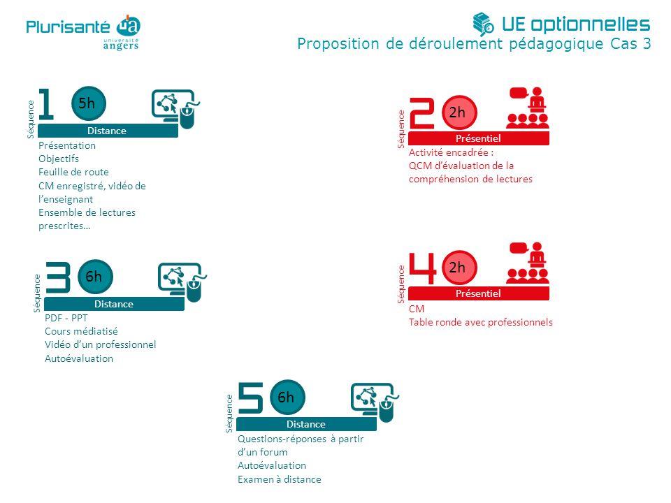 Proposition de déroulement pédagogique Cas 3 UE optionnelles Présentiel 2h Séquence 2 Activité encadrée : QCM dévaluation de la compréhension de lectu