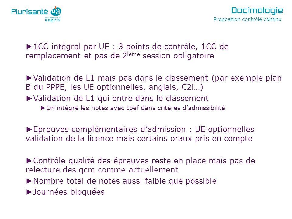 1CC intégral par UE : 3 points de contrôle, 1CC de remplacement et pas de 2 ième session obligatoire Validation de L1 mais pas dans le classement (par