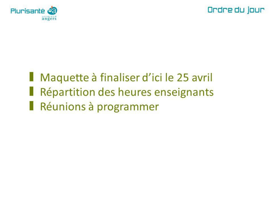Ordre du jour § Maquette à finaliser dici le 25 avril § Répartition des heures enseignants § Réunions à programmer