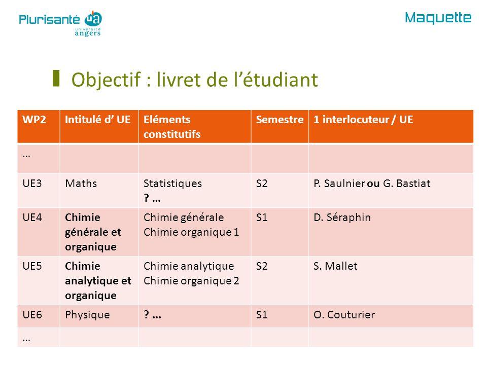 Maquette § Objectif : livret de létudiant WP2Intitulé d UEEléments constitutifs Semestre1 interlocuteur / UE … UE3MathsStatistiques ? … S2P. Saulnier