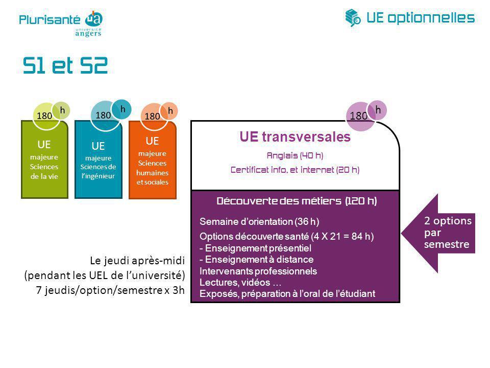 UE optionnelles UE majeure Sciences humaines et sociales UE majeure Sciences de la vie UE transversales Anglais (40 h) Certificat info.
