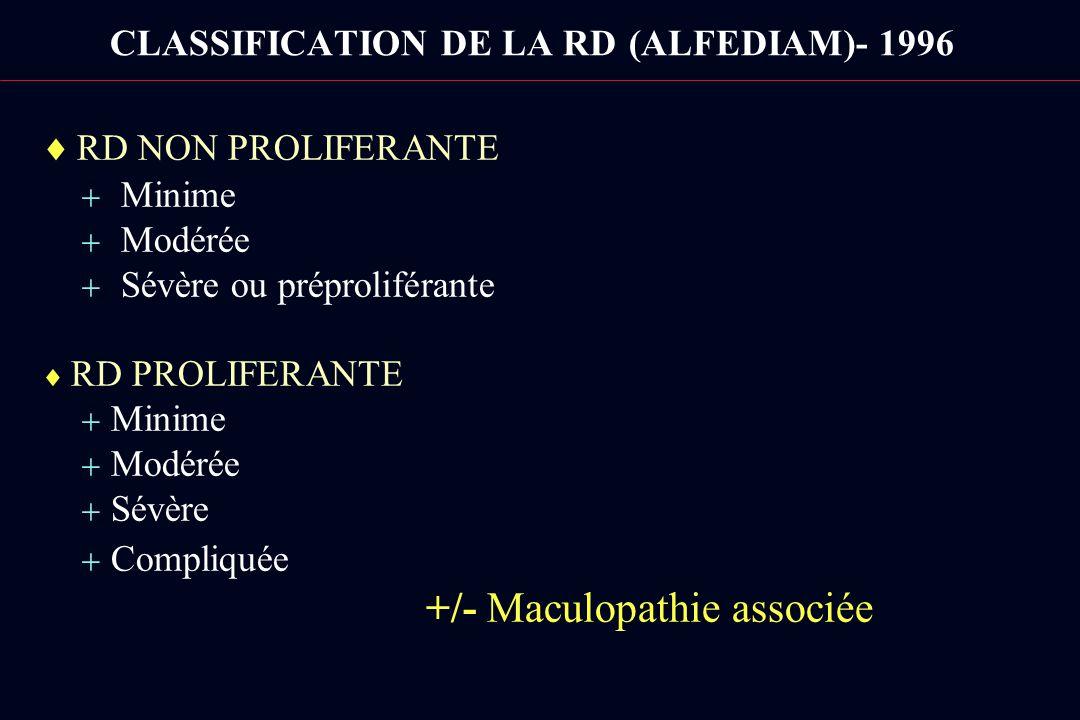 CLASSIFICATION DE LA RD (ALFEDIAM)- 1996 RD NON PROLIFERANTE Minime Modérée Sévère ou préproliférante RD PROLIFERANTE Minime Modérée Sévère Compliquée