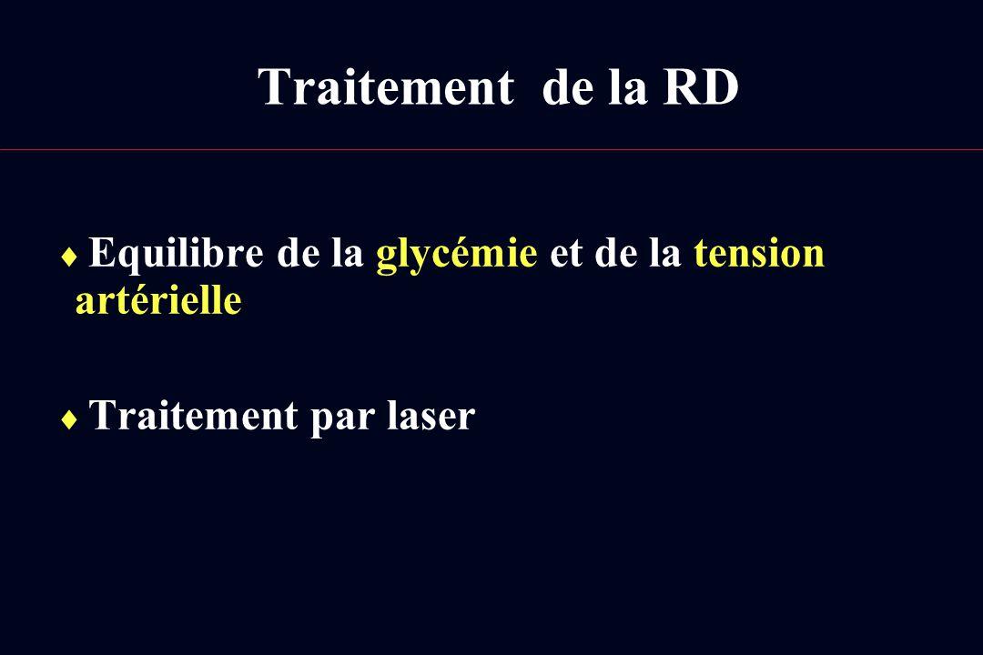 Traitement de la RD Equilibre de la glycémie et de la tension artérielle Traitement par laser
