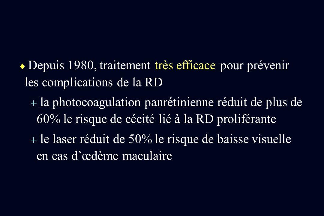 Depuis 1980, traitement très efficace pour prévenir les complications de la RD la photocoagulation panrétinienne réduit de plus de 60% le risque de cé
