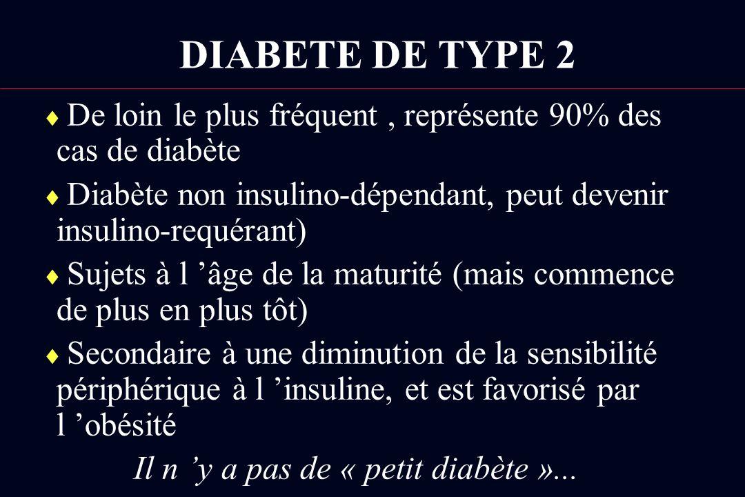 DIABETE DE TYPE 2 De loin le plus fréquent, représente 90% des cas de diabète Diabète non insulino-dépendant, peut devenir insulino-requérant) Sujets