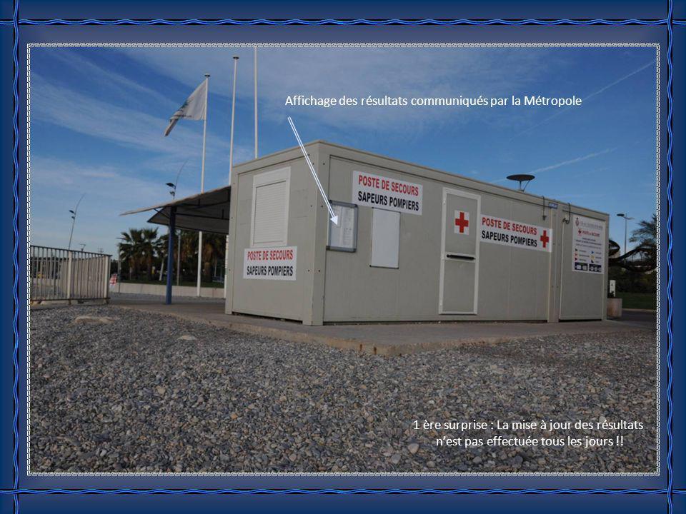 Puisque leau de mer à Cagnes est propre, nous allons le contrôler au poste de secours, situé juste après le banc de Poissons de Subervie,sur la Promen