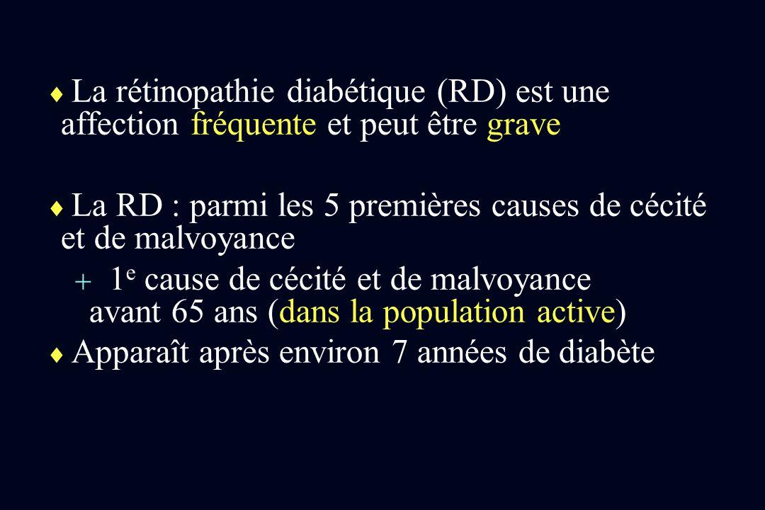 La rétinopathie diabétique (RD) est une affection fréquente et peut être grave La RD : parmi les 5 premières causes de cécité et de malvoyance 1 e cau
