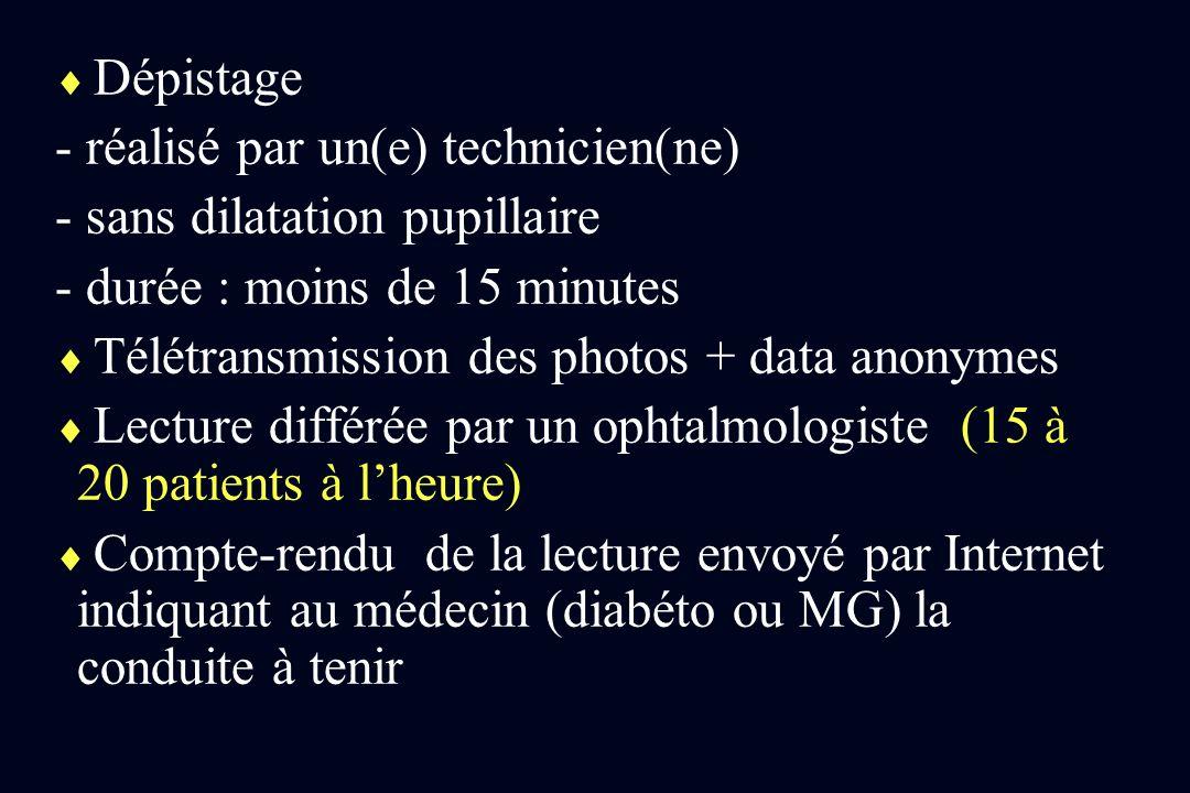Dépistage - réalisé par un(e) technicien(ne) - sans dilatation pupillaire - durée : moins de 15 minutes Télétransmission des photos + data anonymes Le