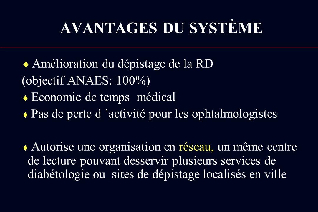 AVANTAGES DU SYSTÈME Amélioration du dépistage de la RD (objectif ANAES: 100%) Economie de temps médical Pas de perte d activité pour les ophtalmologi