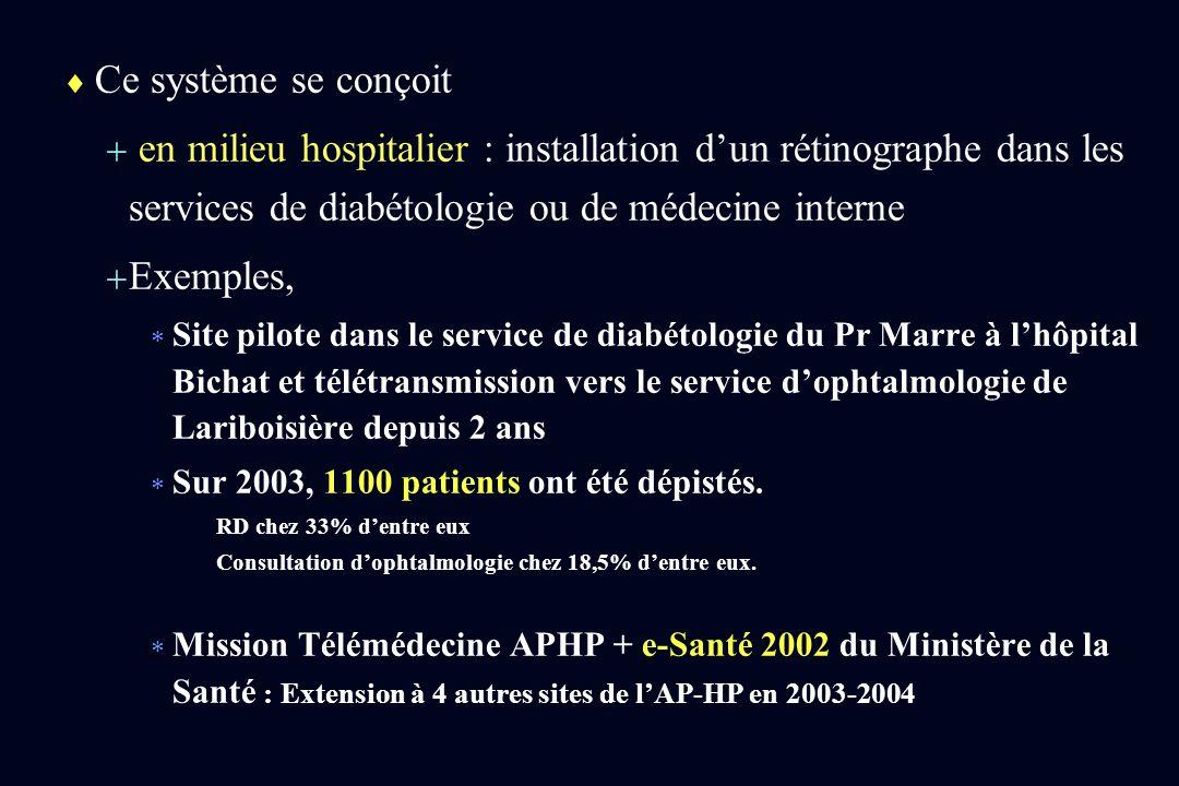 Ce système se conçoit en milieu hospitalier : installation dun rétinographe dans les services de diabétologie ou de médecine interne Exemples, Site pi