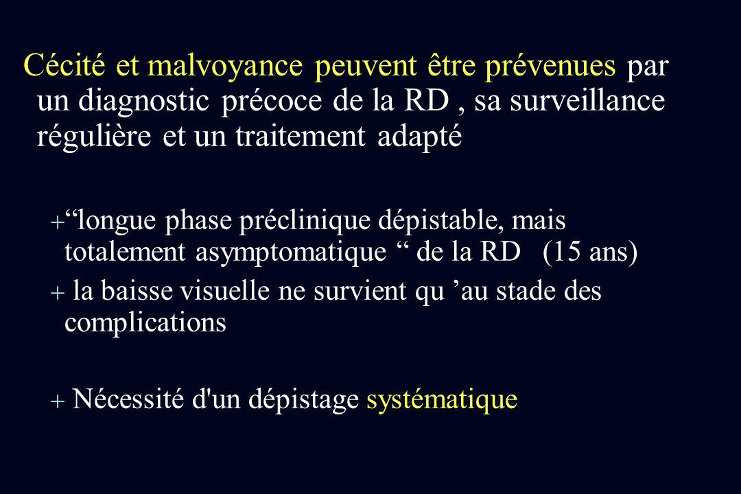 Cécité et malvoyance peuvent être prévenues par un diagnostic précoce de la RD, sa surveillance régulière et un traitement adapté longue phase préclin