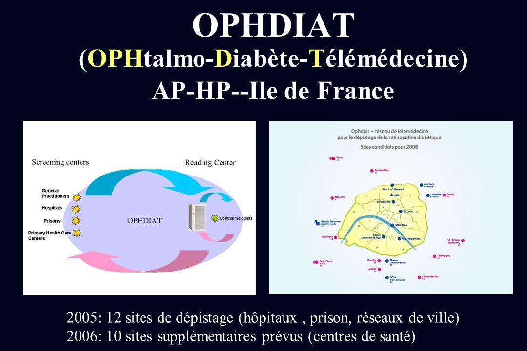 OPHDIAT (OPHtalmo-Diabète-Télémédecine) AP-HP--Ile de France 2005: 12 sites de dépistage (hôpitaux, prison, réseaux de ville) 2006: 10 sites supplémen